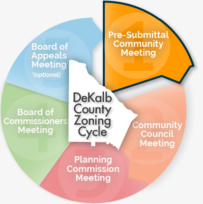 DeKalb County Pre-Submittal Community Meeting